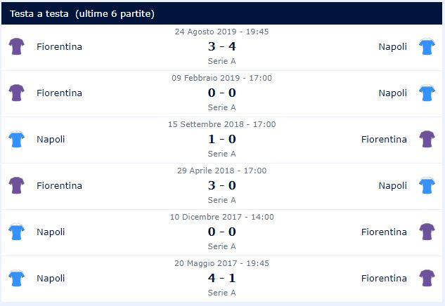 Napoli - Fiorentina, testa a testa