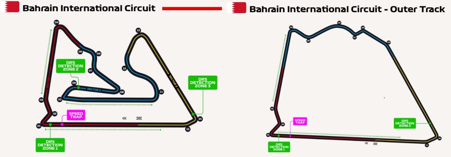 Differenza pista Bahrain e Outer Track